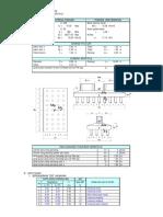 02b. Analisis Struktur Pier-1 Jembatan Rengasdengklok