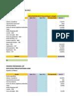 Ppto Ejecutado LDP_2013 a 2017