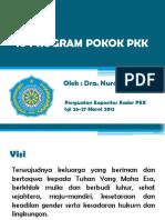 10 Program Pokok Pkk Banda Aceh