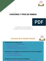 Funciones y Tipos de Familia
