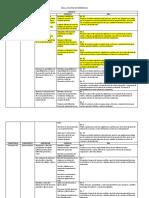 GRADO 9 DBA vs Matriz de Referencia