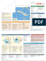 Ficha País Cuba