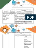 Guía de Actividades y Rúbrica de Evaluación Final Unidad III. Resultados de La Investigación Paso 4. Informe Final Proyecto de Investigación