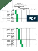 3.1.2.1 Rencana Tahunan Perbaikan Mutu Dan Kinerja