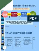 Auditing Rev Tayang
