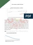Datos Economicos y Politicos