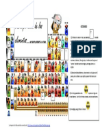 Tabla Periódica con dibujos y actividades