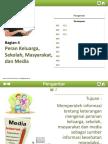 04_Peran_Keluarga_Sekolah_Masyarakat_dan_Media (4).ppsx