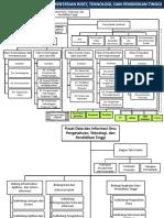 SAP Kimia Dasar 1