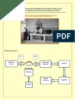 Layout Peralatan Laboratorium