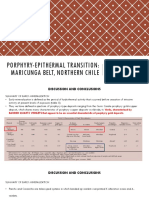 Porphyry-epithermal Transition Maricunga Belt (2001)