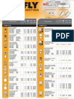 Firefly Indoor Luminaires Price List March 2016