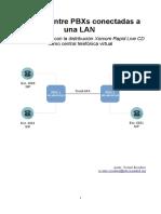 Troncal entre PBXs conectadas a una LAN