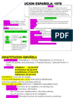 Tema1 Constitucion