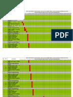 Cronograma Fases Arranque de Planta Arenera San Joaquín