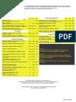 Tarifario para Diseñadores gráficos Chile (Sugerido).pdf