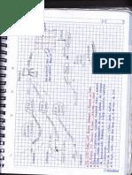 Cuaderno de Abastecimiento de Agua y Alcantarillado UAP CAÑETE