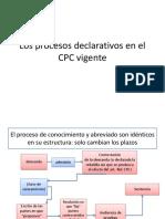 Los Procesos Declarativos. Esquemas 2017