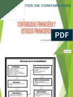 A01 Contabilidad Financiera BonillaPalaciosLuis Presentación y Mapa Conceptual