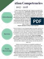 hs conf prep ii competencies  2017-18