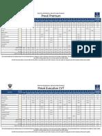 Proton Preve Service Manual