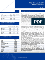Net Lease QSR Report by The Boulder Group