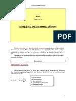 EJ 18 - Ecuacionesyorganigramas