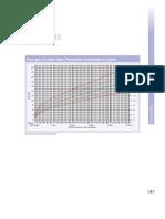 curvas_oms.pdf