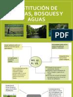 Restitución de Tierras, Bosques y Aguas