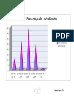 Porcentaje PDF[1]