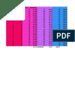 Promedio Excel[1]