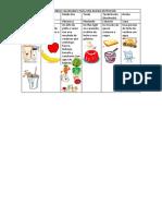 Comidas Saludables Para Una Buena Nutricion