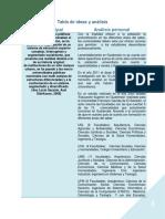 Contextualización en Guatemala