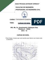 1. Curvas de Nivel - Copy