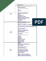 Estructura Temática Inglés 2015