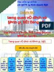 Chuyen de 1_Tong Quan Ve DGTS