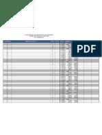 Proyecto Construyendo Soluciones Con Microsoft Excel