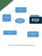 5.-Caracteristicas de La Funcion Financiera