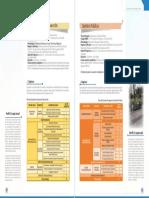 Plan de Estudios Proyectos de Desarrollo ESAP