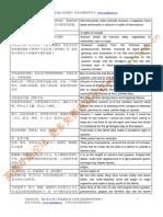 张培基《英译中国现代散文选》pdf打印版