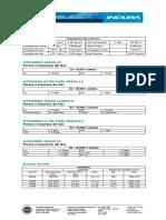 FICHA TECNICA del NITROGENO.pdf