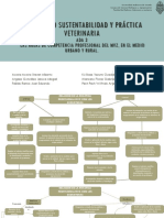 Desarrollo Sustentabilidad y Práctica Veterinaria