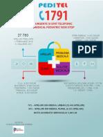 Infografic - A4