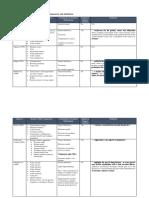 Business Model Paper Appendices IJVNO