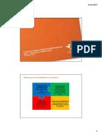 Minor-dissertation Data Analysis