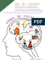 Mapa Do Cerebro / Brain map