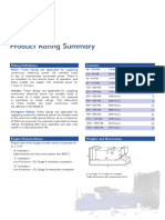 Product Rating Sum (GB)