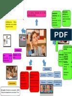 Infograma Visual