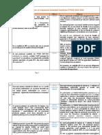 intrebari-si-raspunsuri-sM-4.1-sM4.1a-sM6.1-update-04.11.2015.pdf