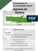 Diagrama de Sankey